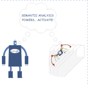 semantic-analysis-powers